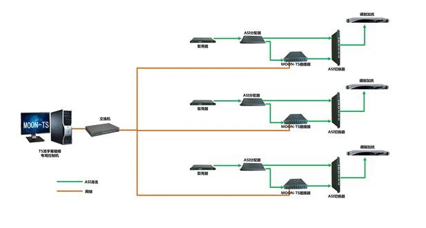 智能ts-6200a接线图