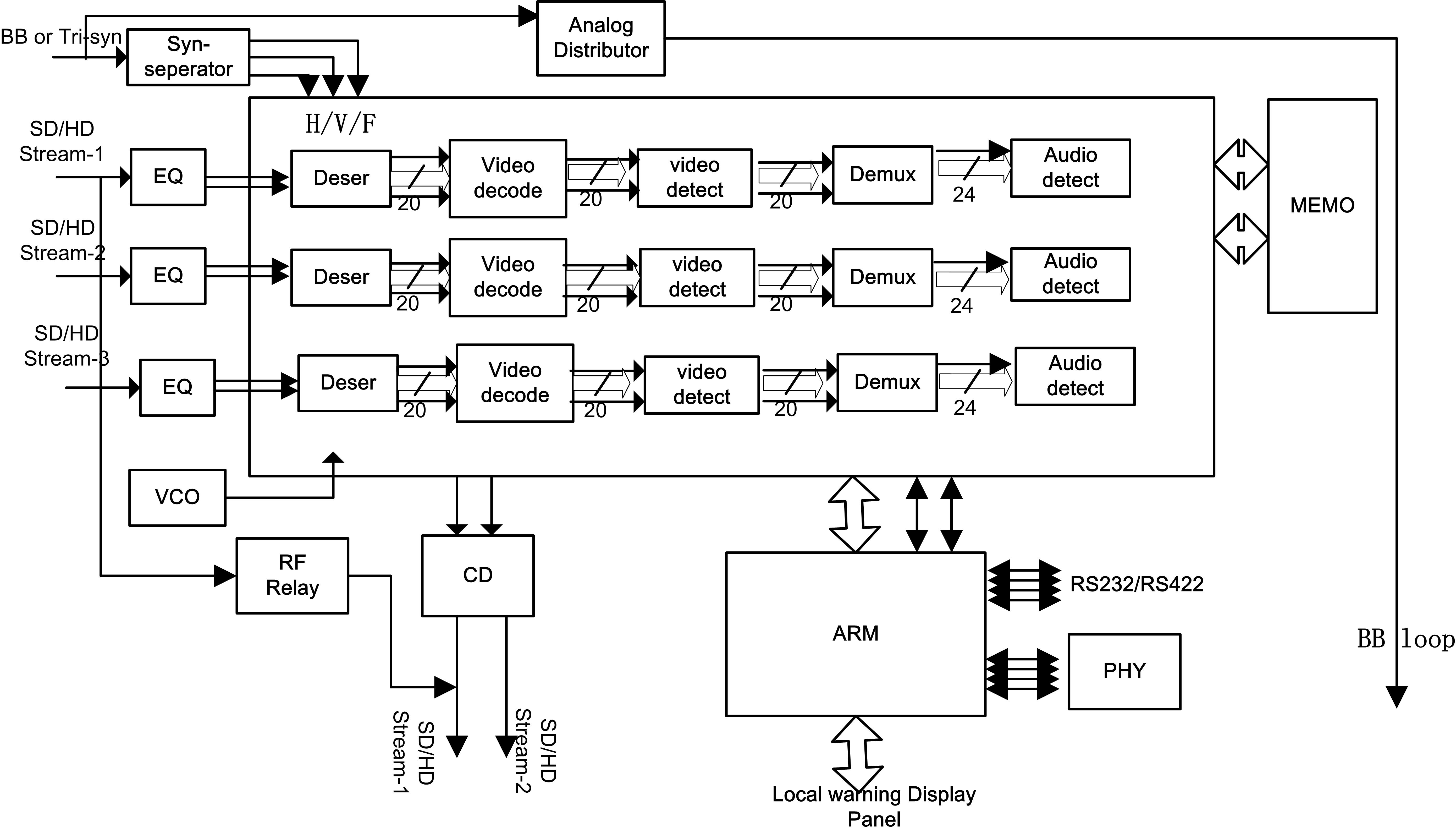 电路 电路图 电子 原理图 5560_3180